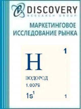 Анализ рынка водорода в России