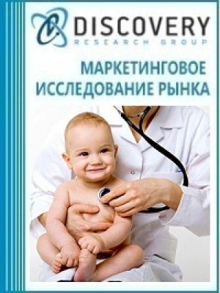 Анализ рынка услуг педиатрии в России