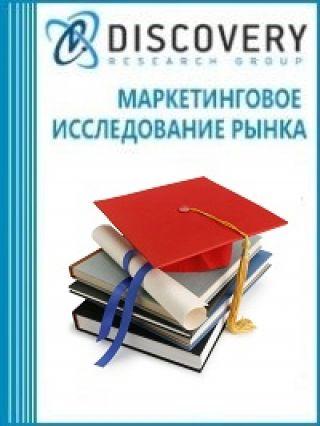 Маркетинговое исследование - Анализ рынка образовательных и развивающих услуг для детей в России