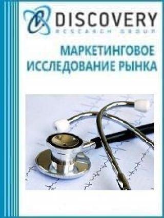 Анализ рынка медицинских услуг (клиник) г. Калуга