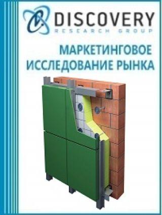 Маркетинговое исследование - Анализ рынка алюминиевых композитных панелей в России