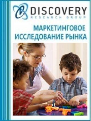 Маркетинговое исследование - Анализ рынка дошкольного образования в России