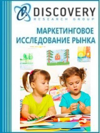 Анализ рынка дошкольного образования в г. Москве и Московской области