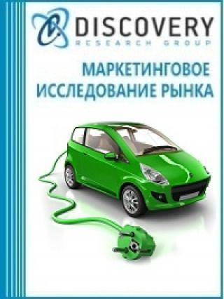 Маркетинговое исследование - Анализ рынка гибридных автомобилей и электромобилей в России