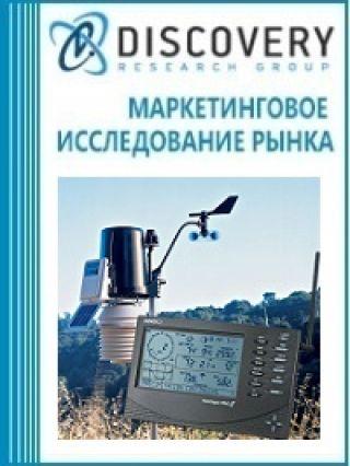 Анализ рынка инженерно-метеорологических работ в России