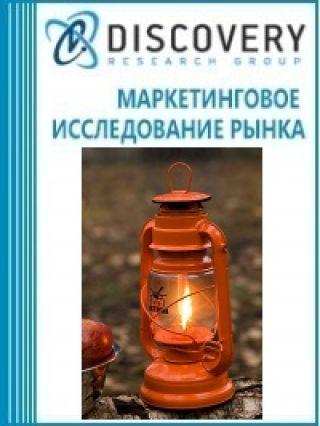 Маркетинговое исследование - Анализ рынка керосина в России