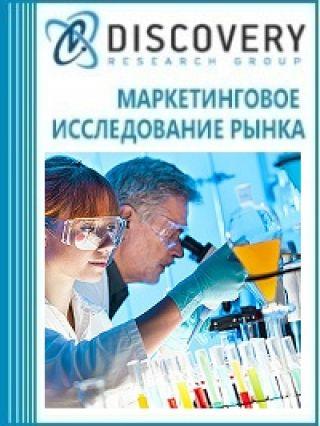 Анализ рынка лабораторного анализа в разных отраслях промышленности в России