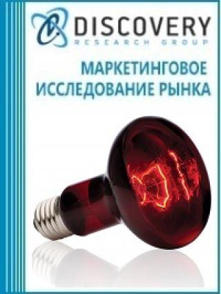 Маркетинговое исследование - Анализ рынка ламп ультрафиолетового или инфракрасного излучения в России