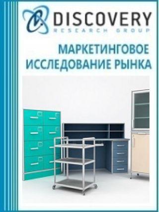 Маркетинговое исследование - Анализ рынка медицинской мебели в России