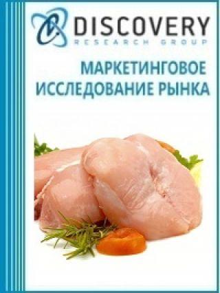 Маркетинговое исследование - Анализ рынка мяса индейки в России