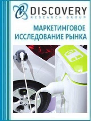 Маркетинговое исследование - Анализ рынка станций зарядок для электромобилей и гибридных автомобилей в России