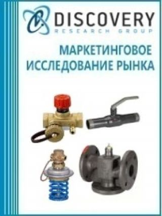 Анализ рынка теплоавтоматики в России