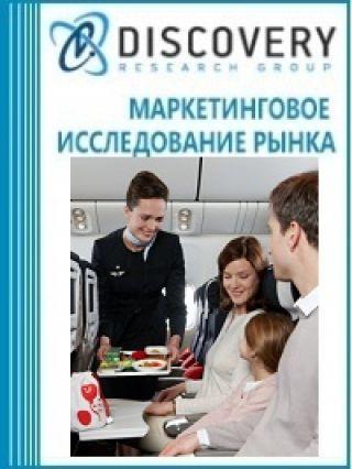 Анализ рынка воздушных пассажирских перевозок в России