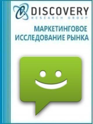 Маркетинговое исследование - Рынок приложений для мгновенных сообщений на смартфонах: основные тенденции и влияние на бизнес телеком-операторов