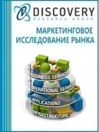 Рынок систем оценки качества оказания услуг SQM-систем (BSM-Business Service Management)