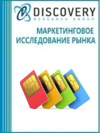Маркетинговое исследование - Внедрение услуг MNP (Mobile Number portability) в мире и в России: основные тренды