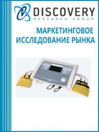Анализ рынка электродиагностического оборудования: МРТ, УЗИ, электрокардиографов и др. в России