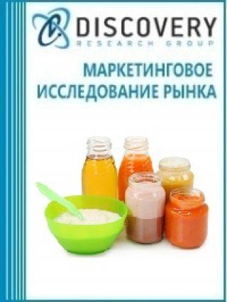 Маркетинговое исследование - Анализ рынка детского питания в Азербайджане