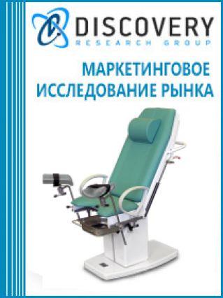 Маркетинговое исследование - Анализ рынка услуг гинекологии и акушерства в России