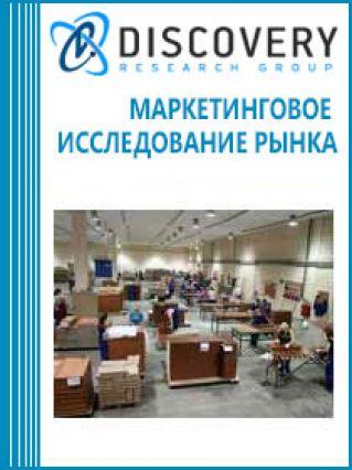 Маркетинговое исследование - Бизнес-план организации производства мебели (с финансовой моделью в Excel)
