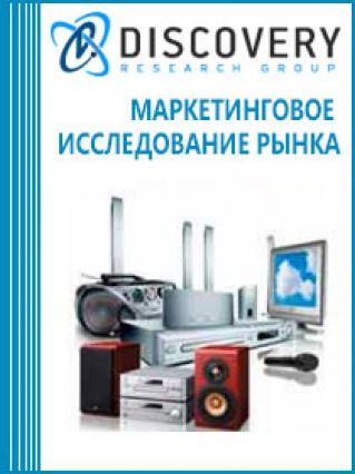 Маркетинговое исследование - Анализ рынка аудио и видеотехники в России
