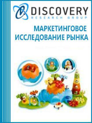 Маркетинговое исследование - Анализ рынка детских игрушек в России