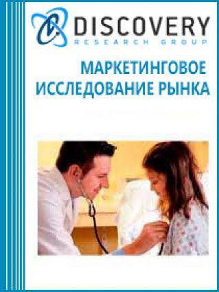 Маркетинговое исследование - Анализ рынка платных медицинских услуг в России