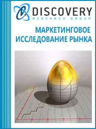Маркетинговое исследование - Анализ бизнес-инкубаторов в России