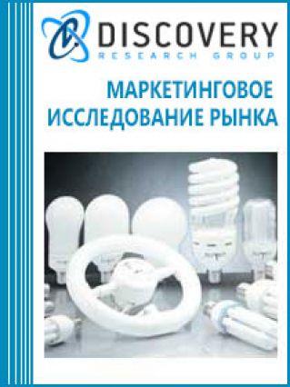 Маркетинговое исследование - Анализ рынка энергосберегающих ламп в России