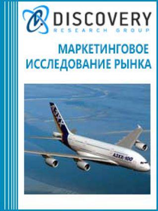 Анализ рынка гражданских самолетов в России