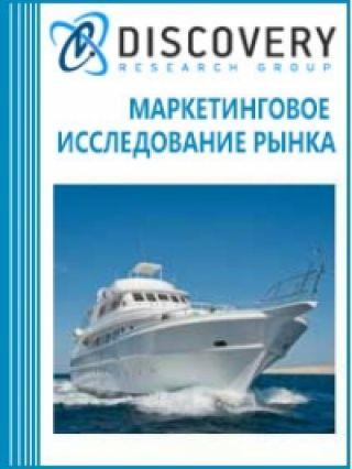 Маркетинговое исследование - Анализ рынка гражданского судостроения в России