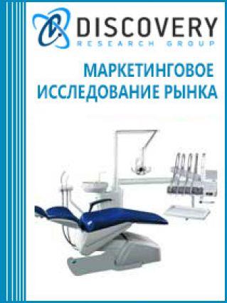 Маркетинговое исследование - Анализ рынка стоматологических инструментов и оборудования в России
