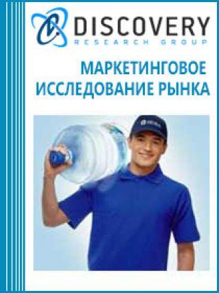 Анализ рынка услуг по доставке питьевой воды в Москве