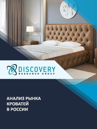 Анализ рынка кроватей в России
