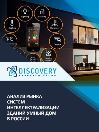 Анализ рынка систем интеллектуализации зданий умный дом в России