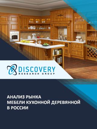 Анализ рынка мебели кухонной деревянной в России