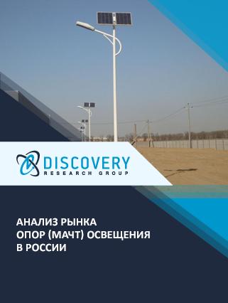 Анализ рынка опор (мачт) освещения в России