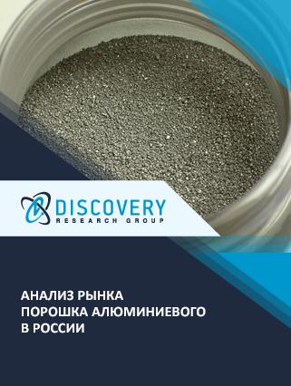 Анализ рынка порошка алюминиевого в России