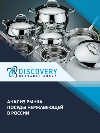 Анализ рынка посуды нержавеющей в России