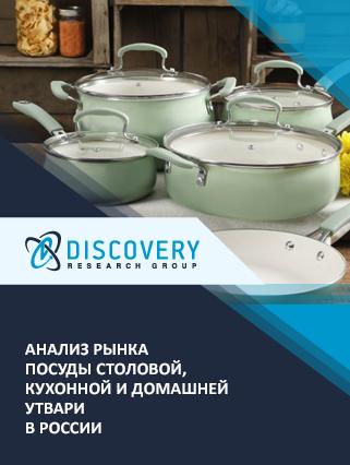 Анализ рынка посуды столовой, кухонной и домашней утвари в России