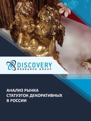 Анализ рынка статуэток декоративных в России