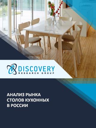 Анализ рынка столов кухонных в России