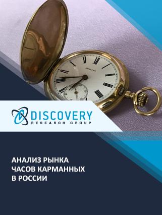Анализ рынка часов карманных в России