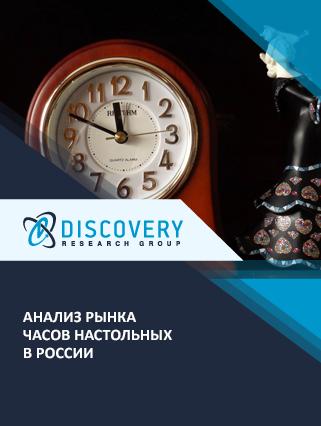 Анализ рынка часов настольных в России
