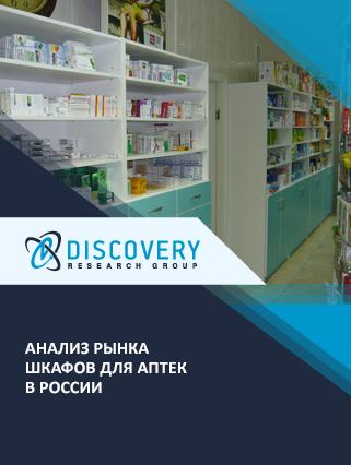 Анализ рынка шкафов для аптек в России