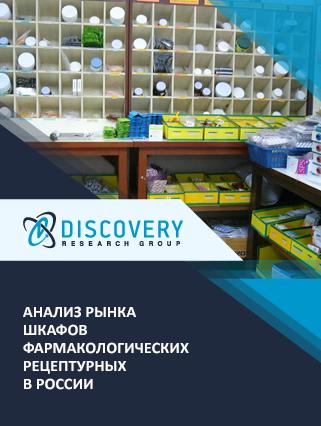 Анализ рынка шкафов фармакологических рецептурных в России