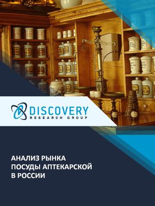 Анализ рынка посуды аптекарской в России