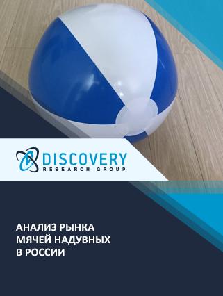 Анализ рынка мячей надувных в России
