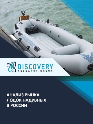 Анализ рынка лодок надувных в России