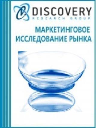 Анализ рынка контактных линз в России